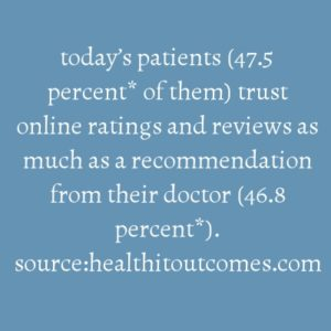 Patient physician reviews for medical marketing